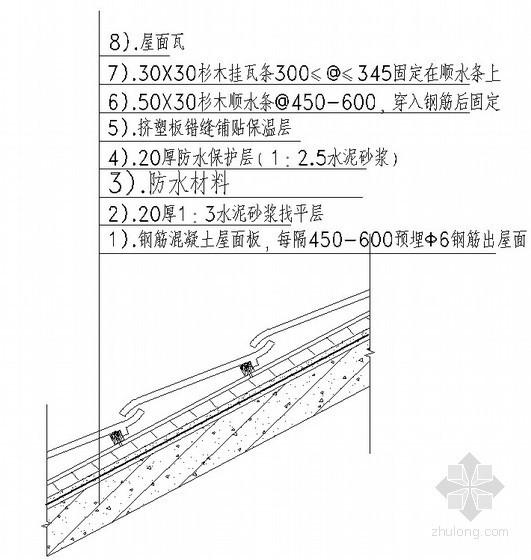 坡屋面防水抗渗体系一般做法