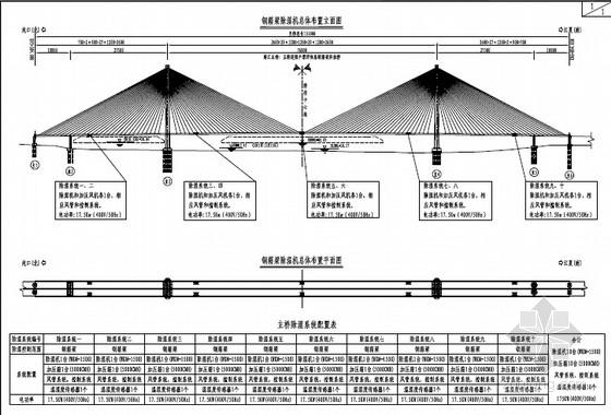 [湖北]长江公路大桥钢箱梁除湿系统施工图