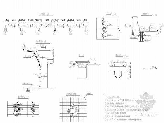 [广东]预应力等高现浇箱梁桥图纸62张(桩顶轴力4300KN)-桥面排水示意图