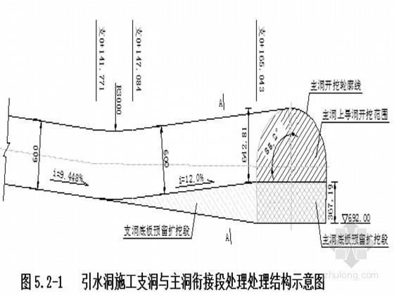 空间弯管斜井洞挖与支护施工方案