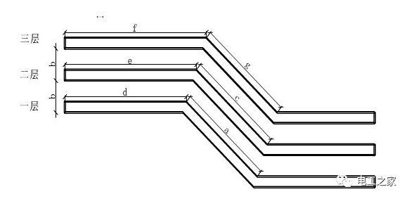 桥架制作图解教程全套,让所有的水电工都很容易学会做桥架弯头