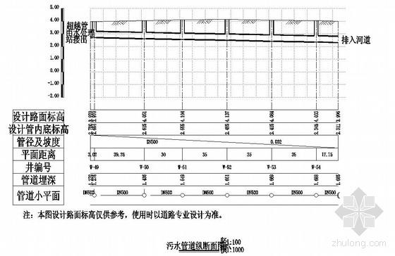 某核电站生活区室外管网设计图纸