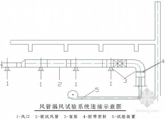 [江苏]活动中心通风空调工程施工方案(创鲁班奖)