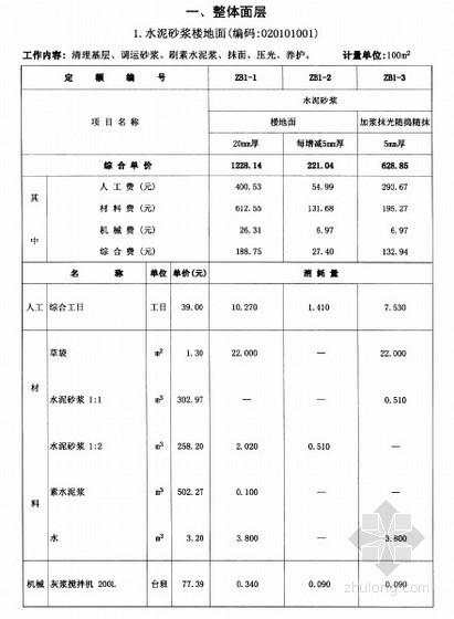 2009安徽省装饰装修工程计价定额综合单价(下)