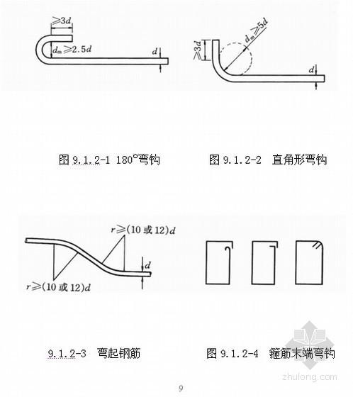 钻孔灌注桩钢筋笼制作及安装作业指导书