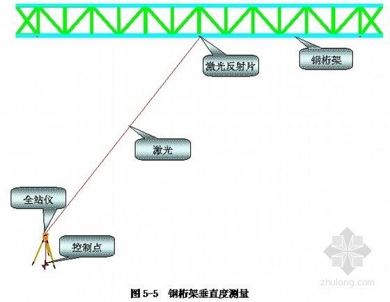 [陕西]办公楼钢结构连廊、门厅、平台施工方案