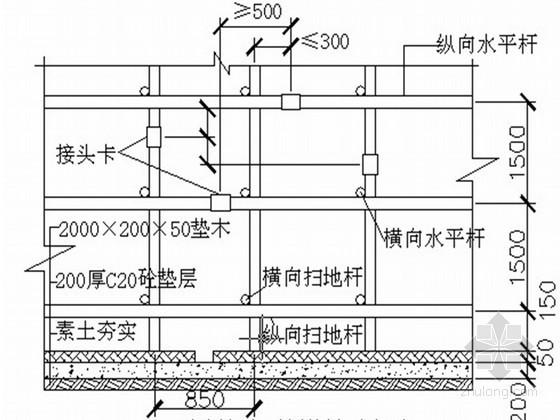 [江西]高层综合服务楼模板施工方案(木胶板、专家论证)