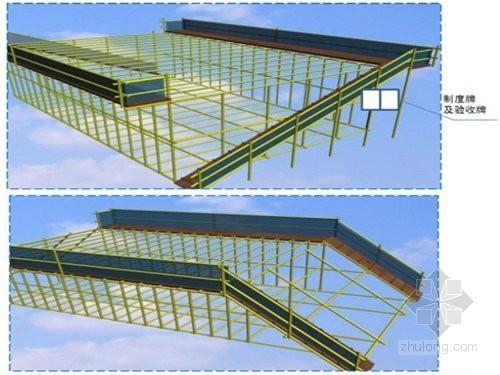 建筑工程施工安全生产标准化手册(现场标准图册)