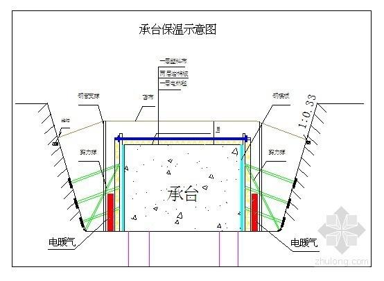 [贵州]道路工程冬季专项施工方案(桥梁 隧道)