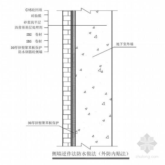 [四川]地下结构防水工程施工方案(SBS防水卷材 渗透结晶型防水涂料)