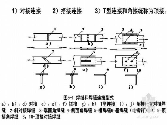 焊缝连接及计算