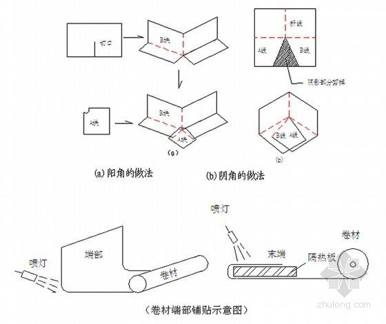 框剪住宅楼工程屋面专项施工方案