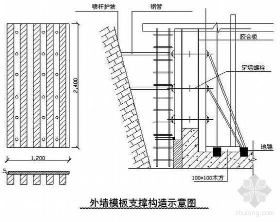 大连某国际商业广场施工组织设计(27层 框剪结构 星海杯)