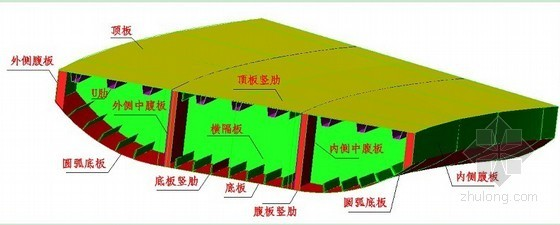 [上海]机场匝道箱形螺旋上升钢桥钢箱梁加工制作技术