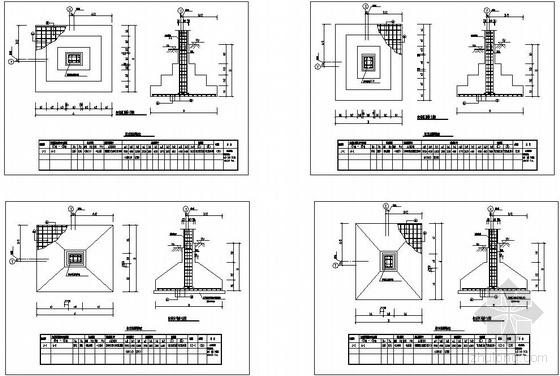 某独立柱基填表大样结构设计图