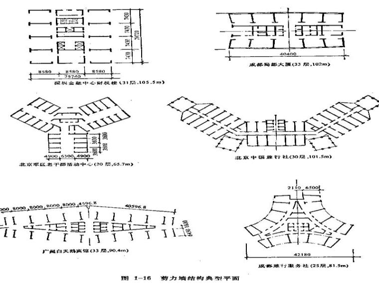 剪力墙结构内力与位移计算