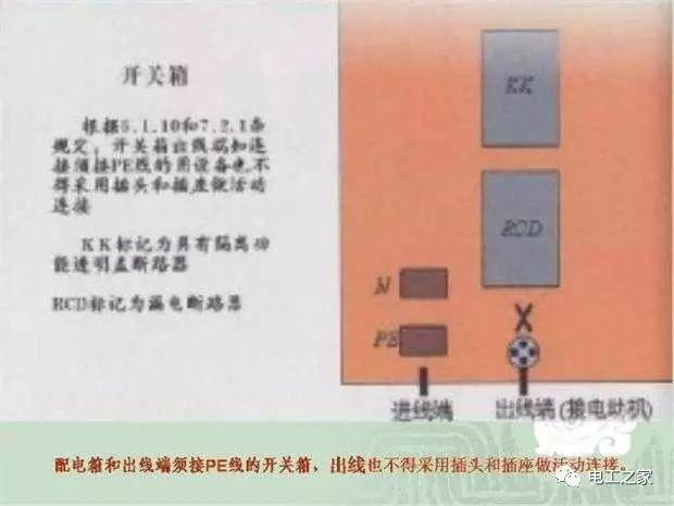 施工临时用配电箱标准做法系列全集_37