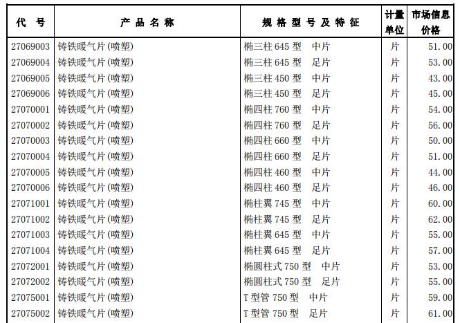 [北京]2018年3月工程造价信息(含营改增版)_4