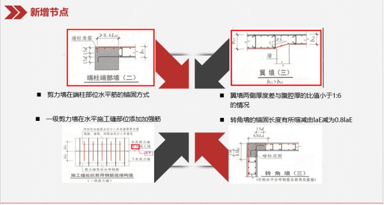 16G101图集与11G101图集区分培训_13