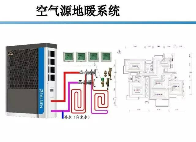 72页|空气源热泵地热系统组成及应用_29