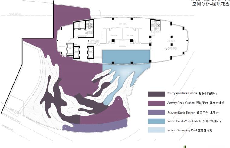 某居住景观设计概念-国外设计所-空间分析-屋顶花园