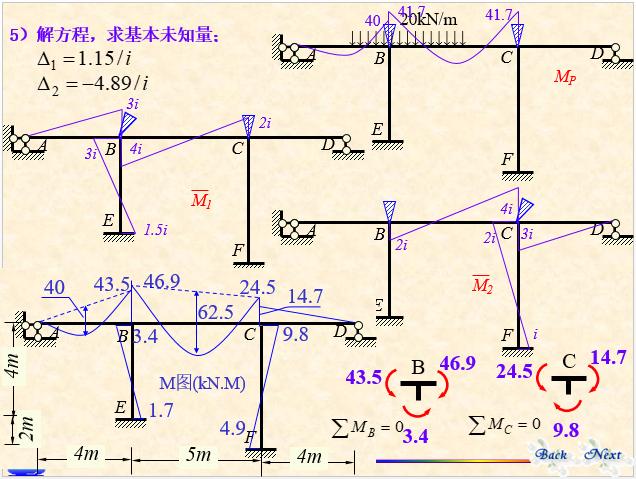 结构力学-位移法_17