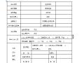 [平湖]恒隆商业文化广场项目招标文件(共19页)