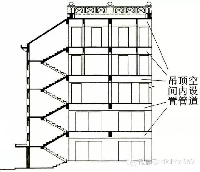 新建筑面积计算规则逐条解读,偷面积必先学!(下)_33