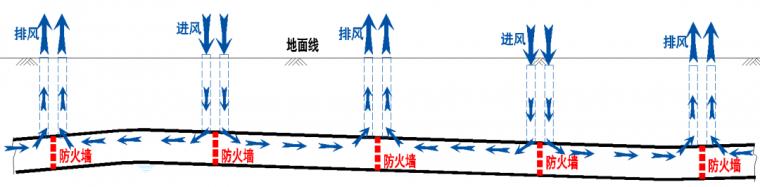 盾构法+综合管廊→设计方法全面解读_14