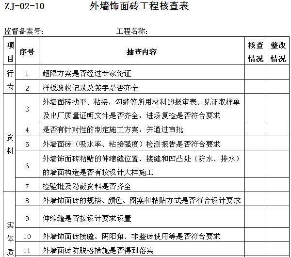 [成都]建设工程质量监督工作计划表(直接套用)_6