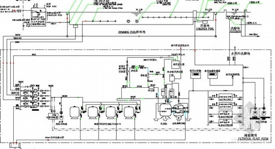 泳池流程图