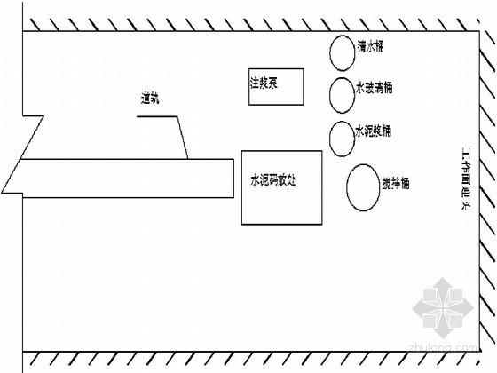 [山西]某煤矿巷道高压注浆堵水施工方案(一等奖)