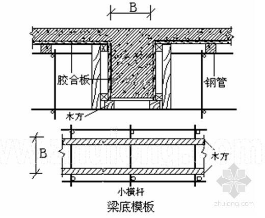 广东省某住宅高大模板施工方案(附计算书)