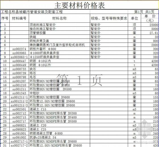 安徽某污水截流管网工程清单报价(含顶管)