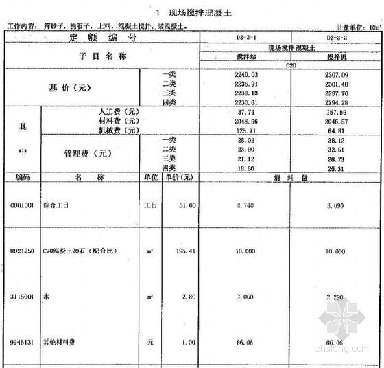 广东省市政工程综合定额2010(第三册桥涵工程)