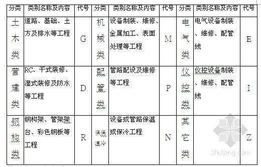 [标杆房企]2014版房地产工程管理手册(施工管理 工程决算)