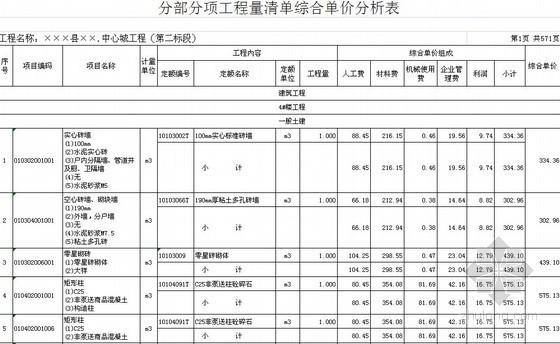 [福建]2013年大型综合住宅小区Ⅱ标建筑工程工程量清单预算(综合单价分析)