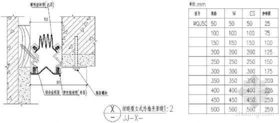 封缝型立式外墙变形缝(二)