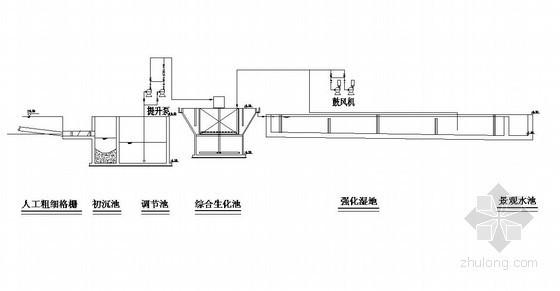 监利某污水处理厂设计说明书(人工湿地)