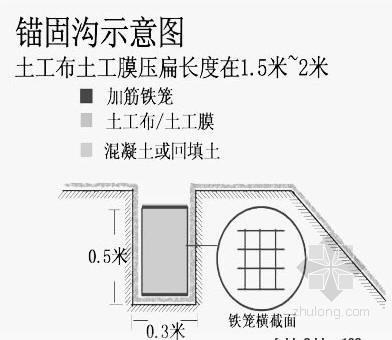 土工布土工膜的施工工法(锚固沟示意图)