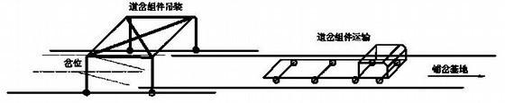 [河南]铁路工程无砟轨道道岔专项施工组织设计(实施性 中铁)