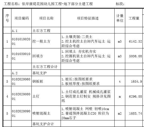 [广东]幼儿园建筑安装工程量招标控制价(含施工图纸)
