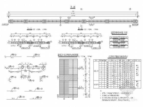 装配式预应力混凝土T梁桥翼缘板普通钢筋图