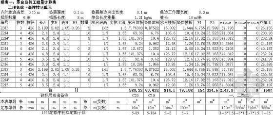 建筑工程工程量计算表格