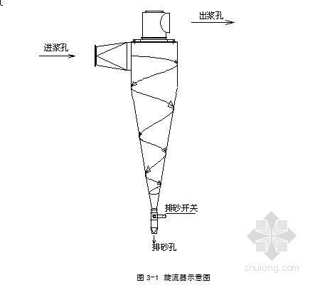 地铁中间风井深基坑围护结构地下连续墙施工技术总结