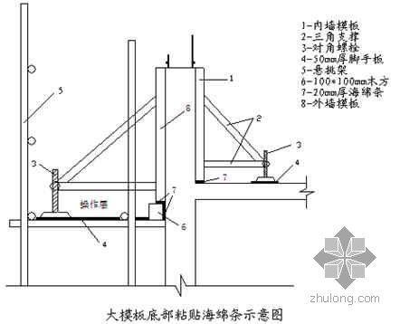 混凝土墙体跑浆烂根的施工措施及处理方法