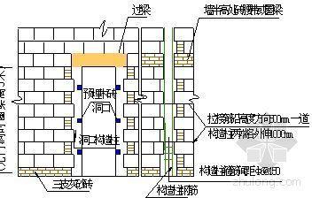 北京某小区幼儿园施工组织设计