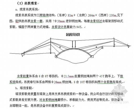 1-142m钢筋混凝土箱肋拱桥施工组织设计