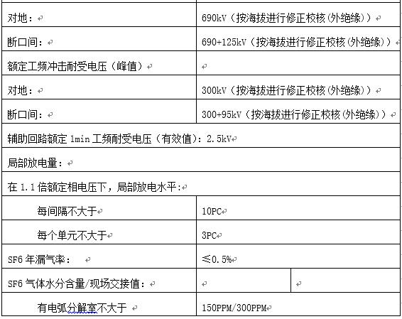 水电站机电设备技术协议_3