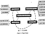 BIM应用于房地产项目管理信息化